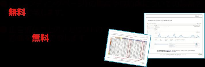 LP(ランディングページ)の構成や成約率についての診断を無料で致します。/広告媒体ごとのアカウントの診断を無料で致します。