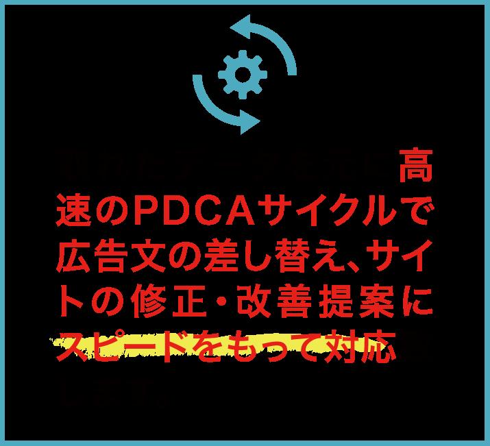 取れたデータを元に高速のPDCAサイクルで広告文の差し替え、サイトの修正・改善提案にスピードをもって対応致します。