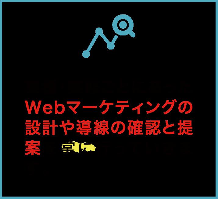 業種・業態ごとにあったWebマーケティングの設計や導線の確認と提案を常に行っていきます。