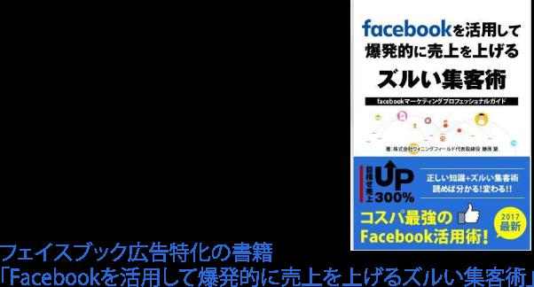 フェイスブック広告特化の書籍「Facebookを活用して爆発的に売上を上げるズルい集客術」