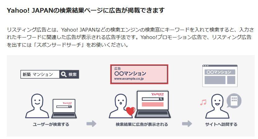 【ウェブ広告をはじめよう!】第3回 Yahooプロモーション広告のはじめかた